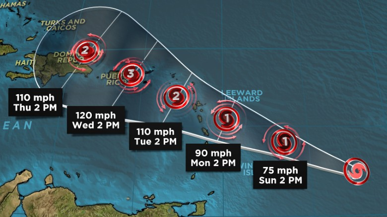 Hurricane Maria is following Irma's path and getting stronger