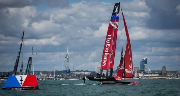 America's Cup: Kiwis Stand Firm in 2015