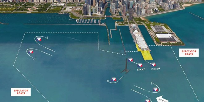 America's Cup: The Circuit Comes to Chicago