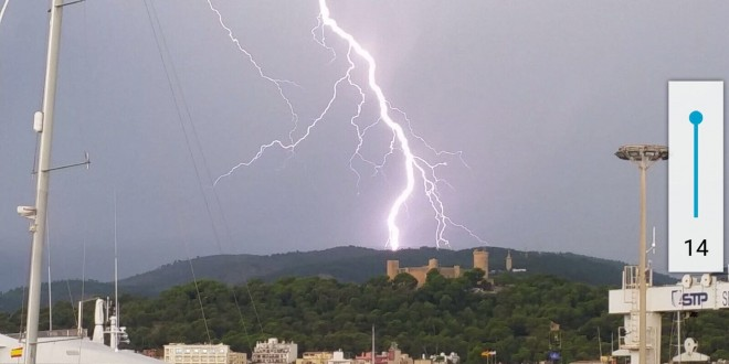 An approach to a modern Lightning Protection System