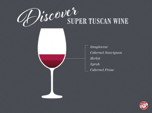 No.12 Wines Tuscan Wine