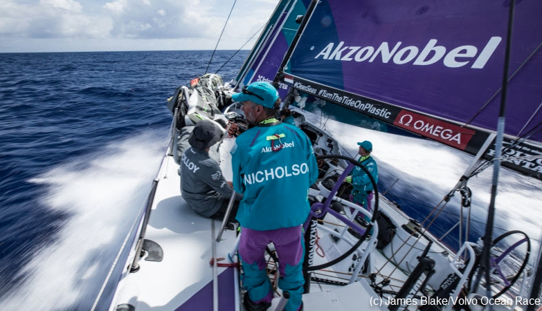 Volvo Ocean Race: For All The Marbles