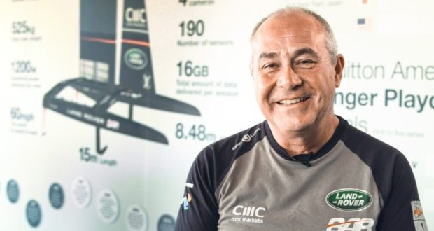 How to Win the 35th America's Cup